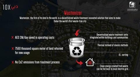 Dubai initiative utilises artificial intelligence to turn waste into energy